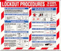 electrical safety certificate template - lockout tagout loto jacman group safety
